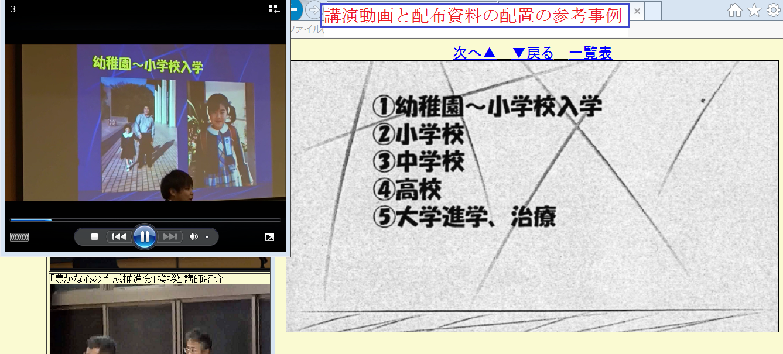 画面配置の参考事例